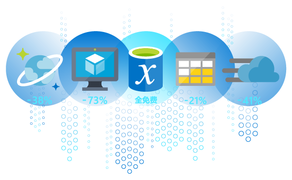 Price Drop of 5 Azure Services